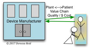 Plant / Patient Value Chain image